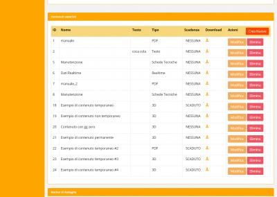 iotar suite, zinformatica, industria, controllo, gestione, manutenzione, azienda, produzione